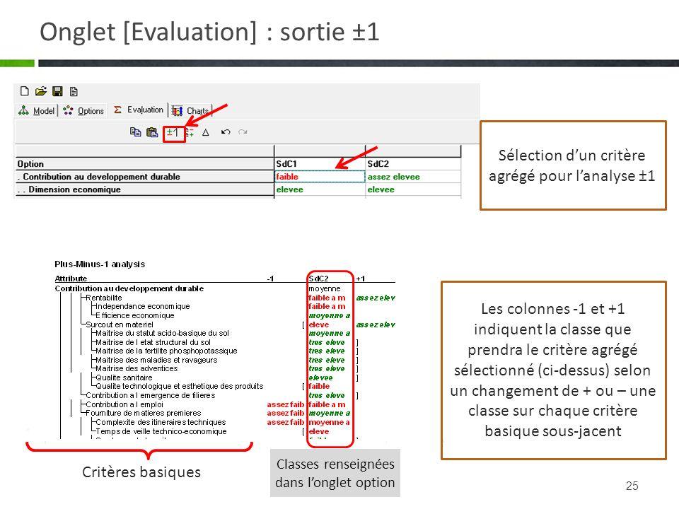 Onglet [Evaluation] : sortie ±1